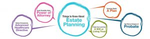 Slider-Estate-Planning